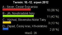 anketa2012_final_